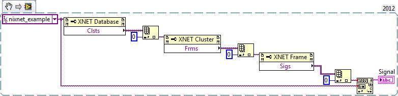 xnet_API_signals.png