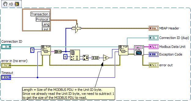 Modbus TCP/IP read timeout - NI Community - National Instruments