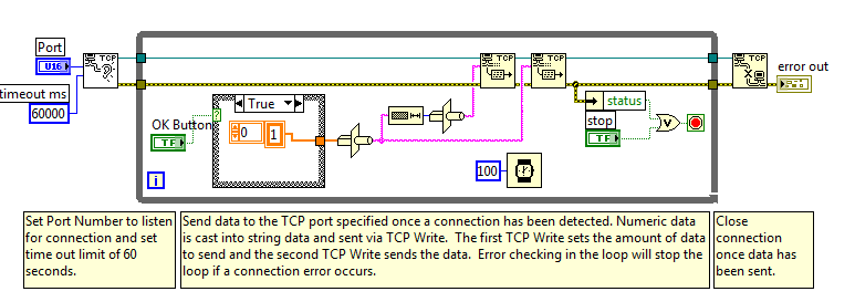 Get error 66, when try to make labview program communicate